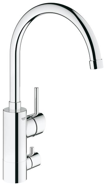 Grohe Concetto 32666001